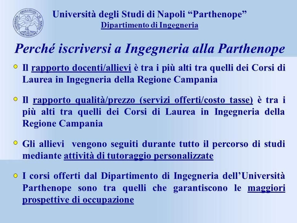 Perché iscriversi a Ingegneria alla Parthenope