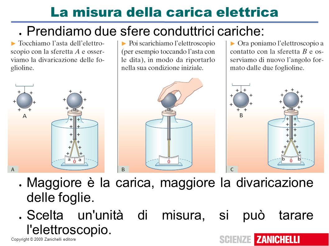 La misura della carica elettrica