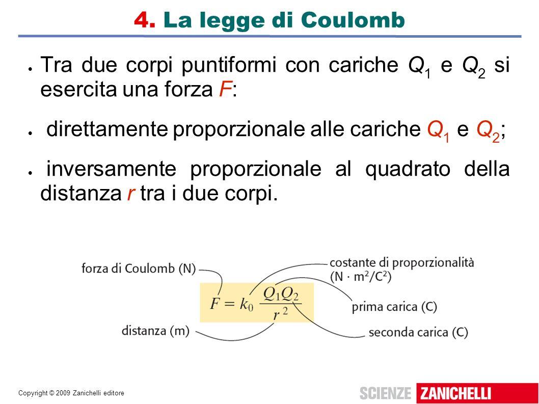 4. La legge di Coulomb Tra due corpi puntiformi con cariche Q1 e Q2 si esercita una forza F: direttamente proporzionale alle cariche Q1 e Q2;
