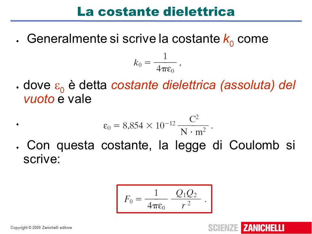 La costante dielettrica