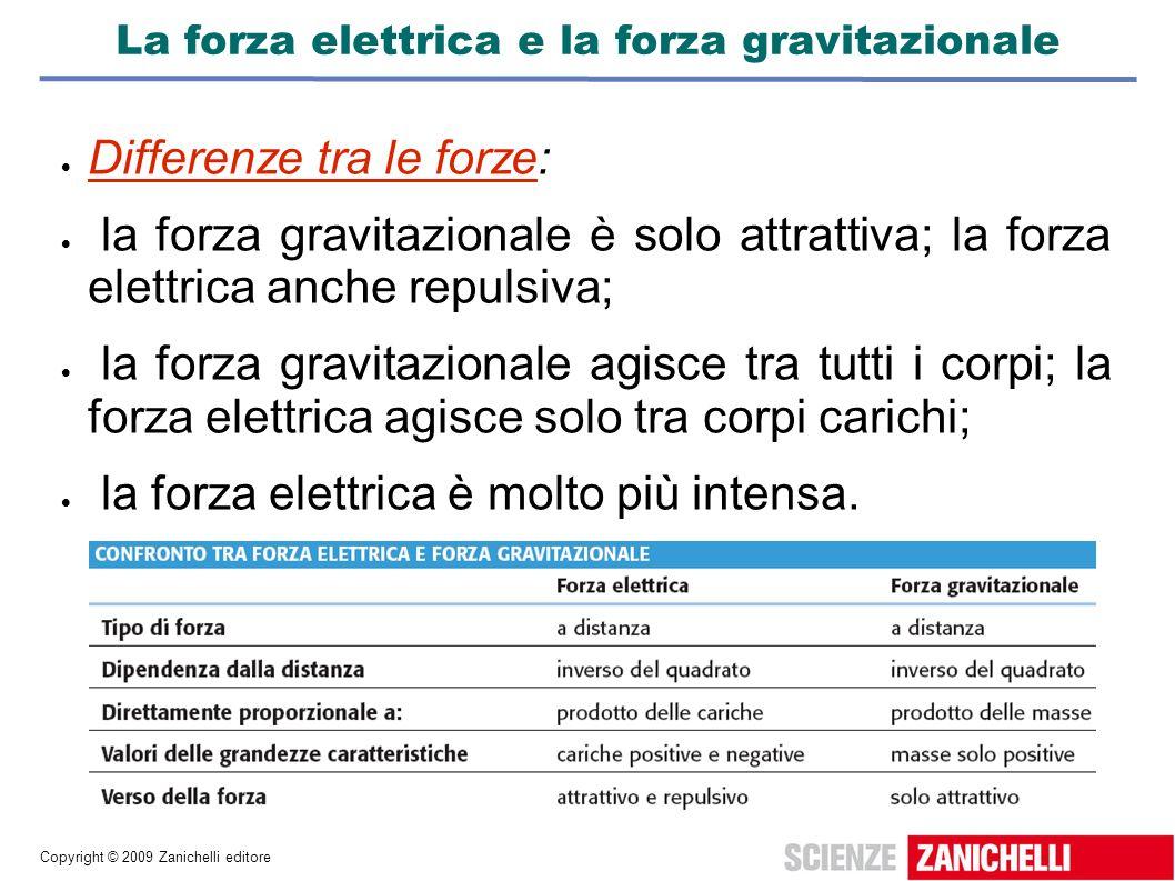 La forza elettrica e la forza gravitazionale