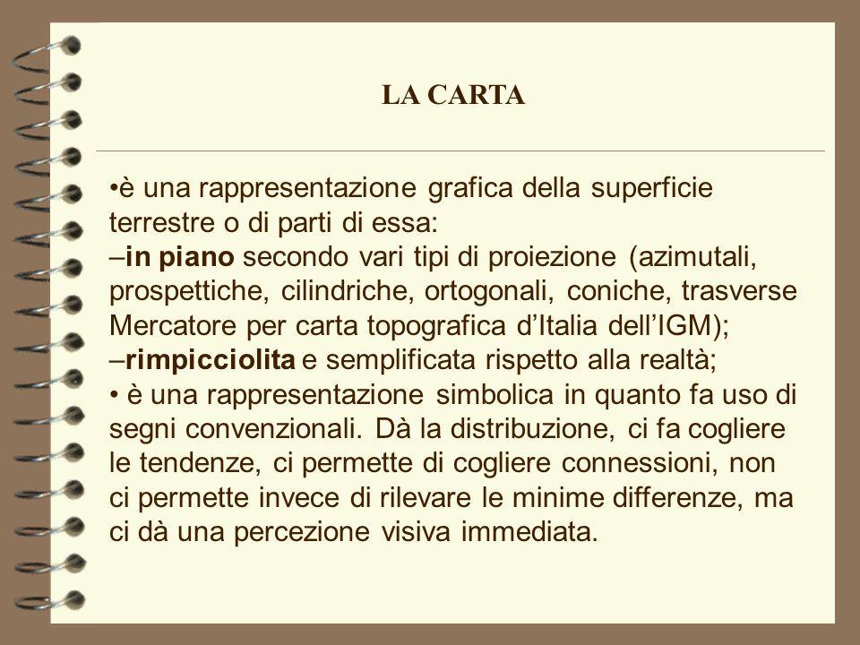 LA CARTA è una rappresentazione grafica della superficie terrestre o di parti di essa: