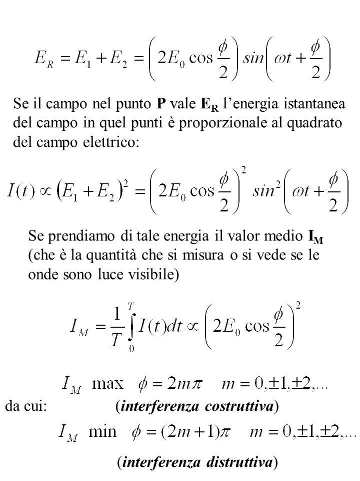 Se il campo nel punto P vale ER l'energia istantanea