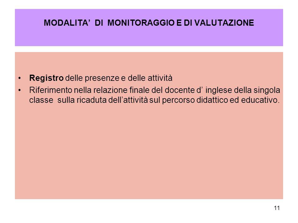 MODALITA' DI MONITORAGGIO E DI VALUTAZIONE