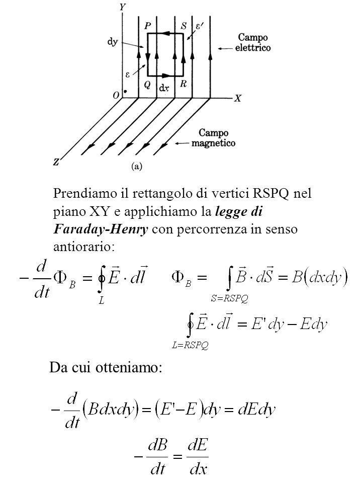 Da cui otteniamo: Prendiamo il rettangolo di vertici RSPQ nel