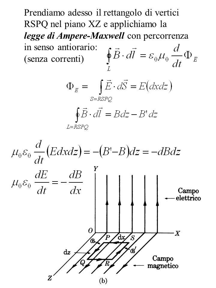 Prendiamo adesso il rettangolo di vertici