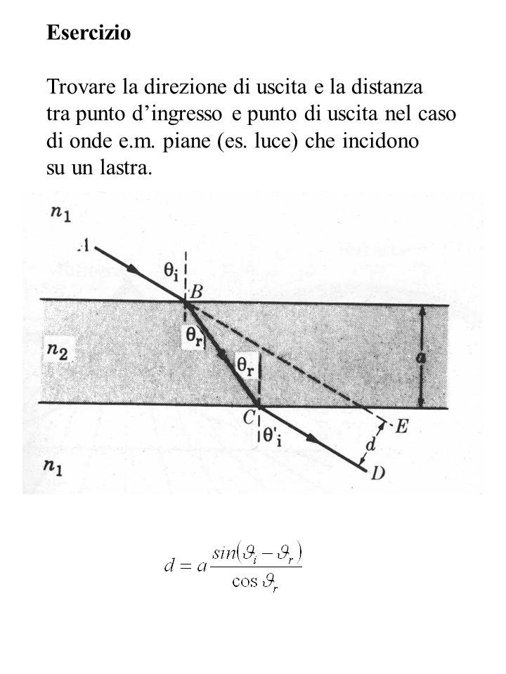 Esercizio Trovare la direzione di uscita e la distanza. tra punto d'ingresso e punto di uscita nel caso.