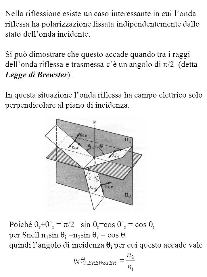 Poiché qr+q'r = p/2 sin qr=cos q'r = cos qi