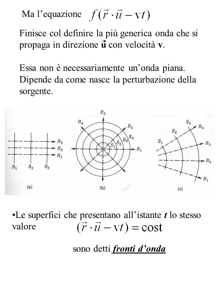 Ma l'equazione Finisce col definire la più generica onda che si. propaga in direzione u con velocità v.