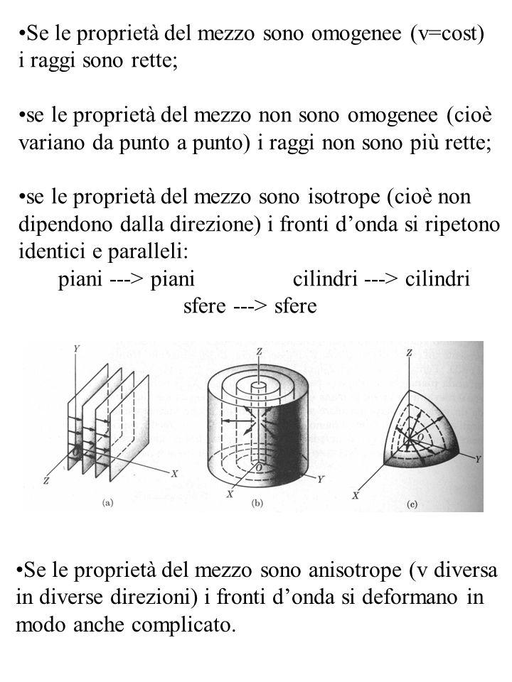 Se le proprietà del mezzo sono omogenee (v=cost)