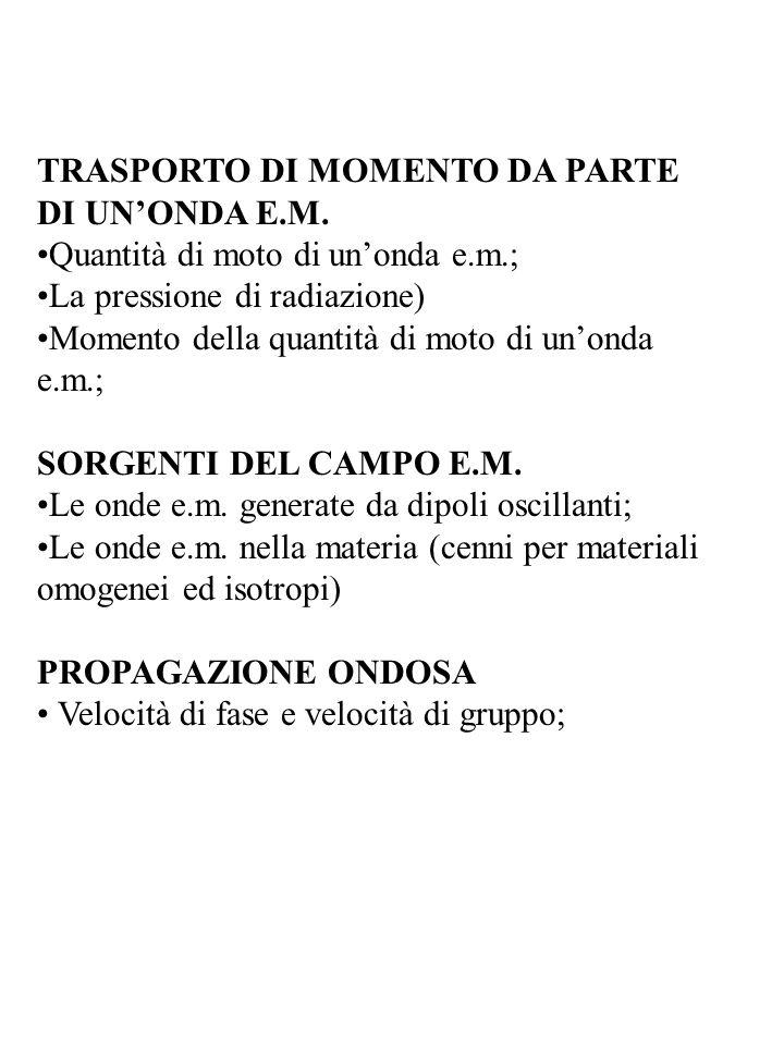 TRASPORTO DI MOMENTO DA PARTE DI UN'ONDA E.M.