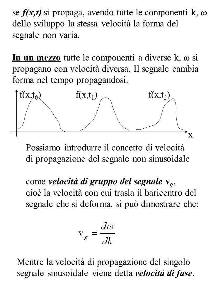 se f(x,t) si propaga, avendo tutte le componenti k, w