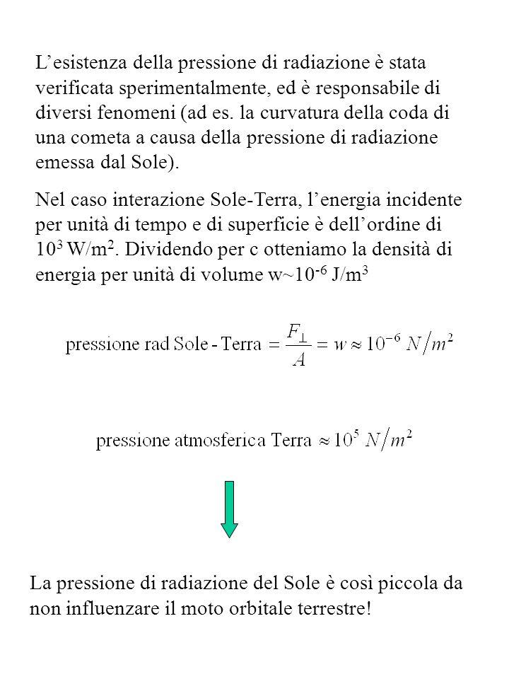 L'esistenza della pressione di radiazione è stata verificata sperimentalmente, ed è responsabile di diversi fenomeni (ad es. la curvatura della coda di una cometa a causa della pressione di radiazione emessa dal Sole).