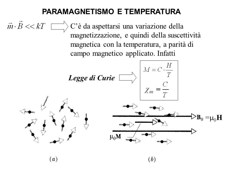 PARAMAGNETISMO E TEMPERATURA