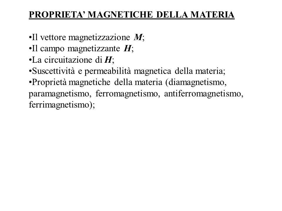 PROPRIETA' MAGNETICHE DELLA MATERIA