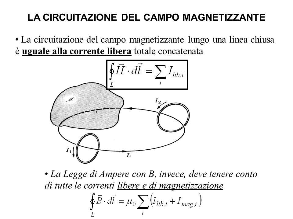 LA CIRCUITAZIONE DEL CAMPO MAGNETIZZANTE