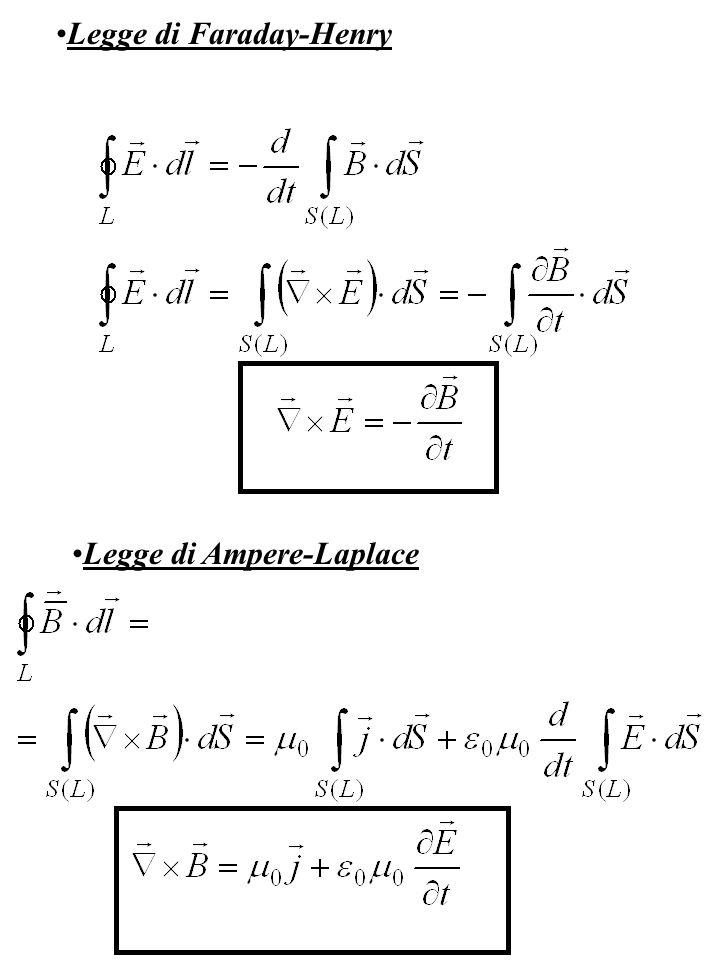Legge di Faraday-Henry