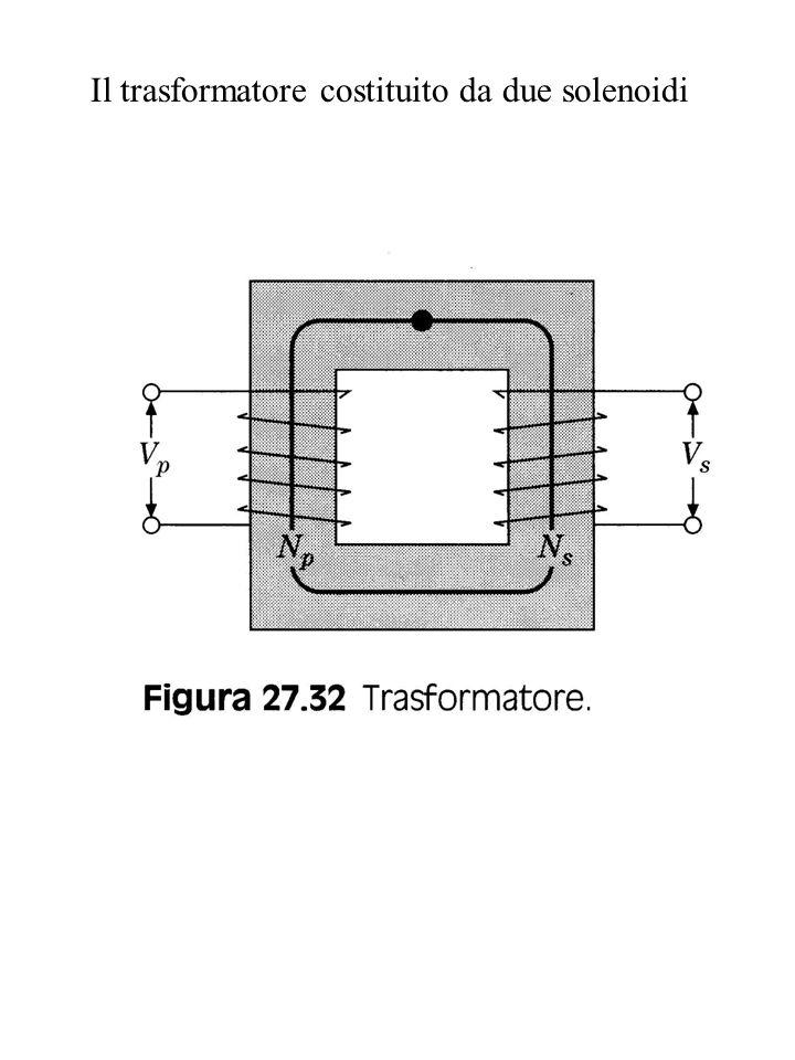 Il trasformatore costituito da due solenoidi