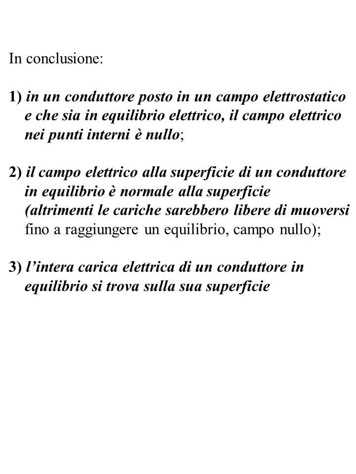 In conclusione: 1) in un conduttore posto in un campo elettrostatico. e che sia in equilibrio elettrico, il campo elettrico.