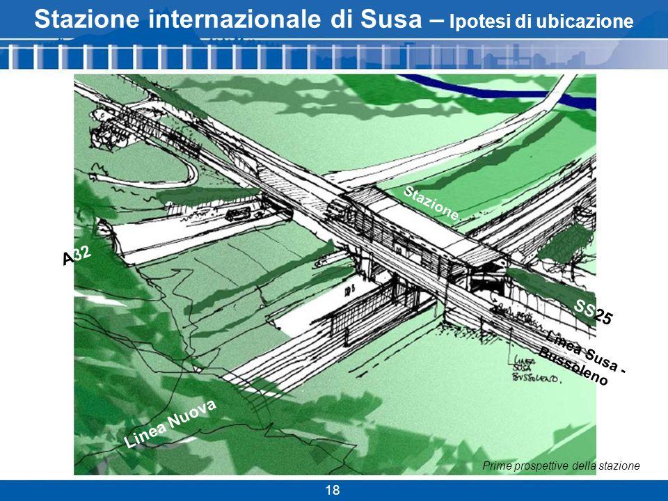 Stazione internazionale di Susa – Ipotesi di ubicazione