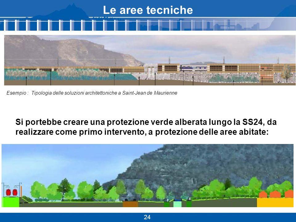 Le aree tecniche Esempio : Tipologia delle soluzioni architettoniche a Saint-Jean de Maurienne.