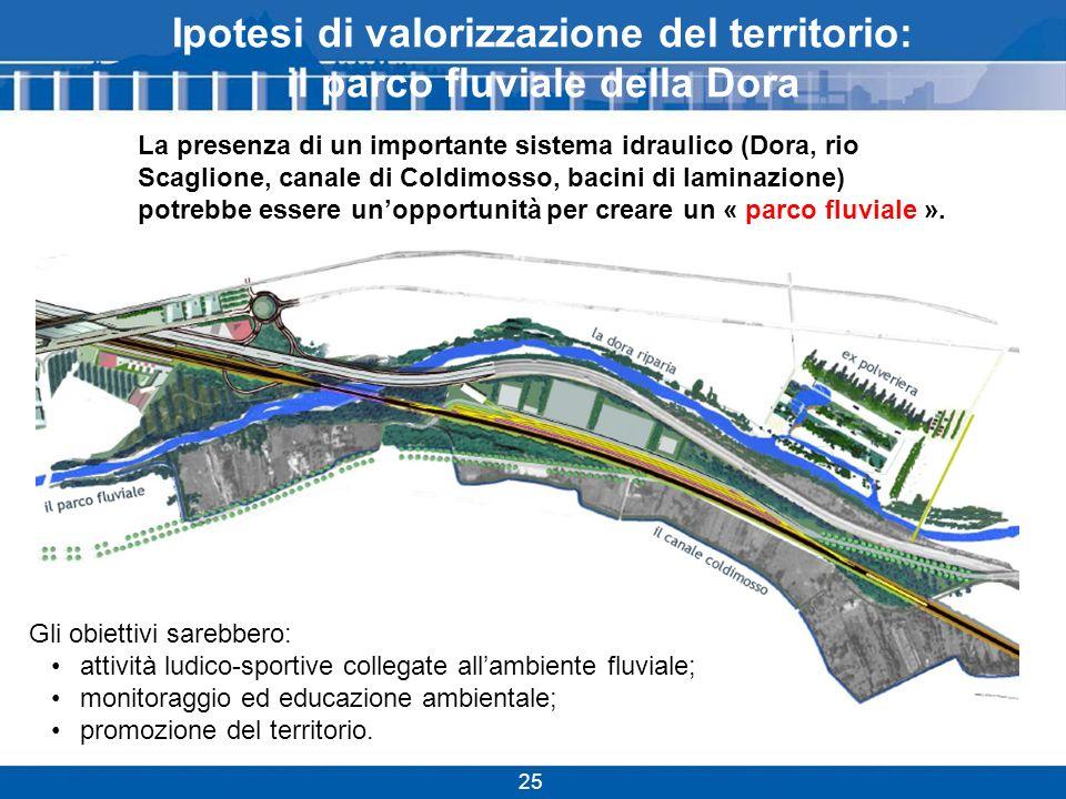 Ipotesi di valorizzazione del territorio: il parco fluviale della Dora