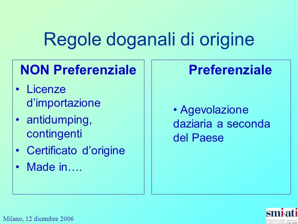 Regole doganali di origine