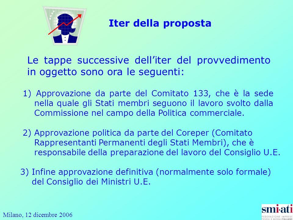 Iter della proposta Le tappe successive dell'iter del provvedimento in oggetto sono ora le seguenti: