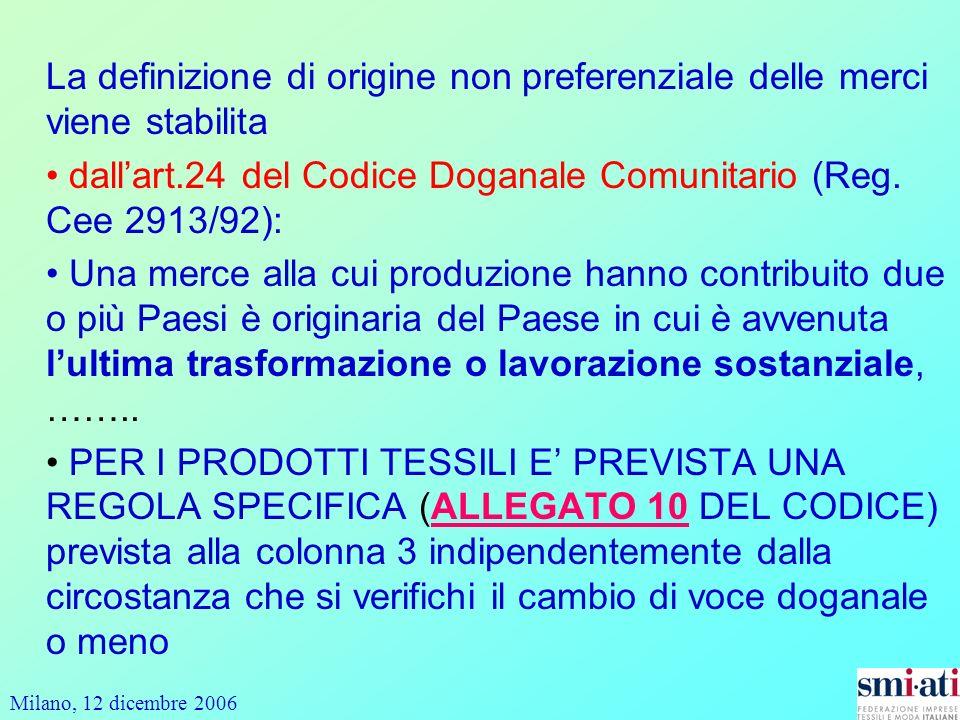 dall'art.24 del Codice Doganale Comunitario (Reg. Cee 2913/92):