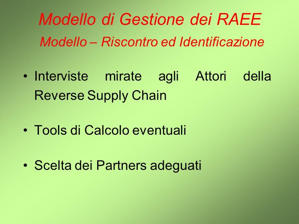 Modello di Gestione dei RAEE Modello – Riscontro ed Identificazione