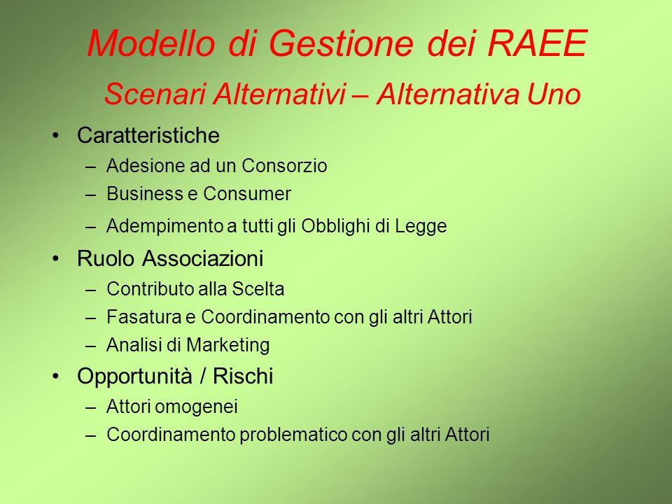 Modello di Gestione dei RAEE Scenari Alternativi – Alternativa Uno