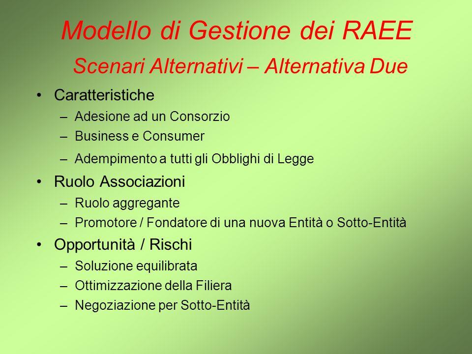 Modello di Gestione dei RAEE Scenari Alternativi – Alternativa Due