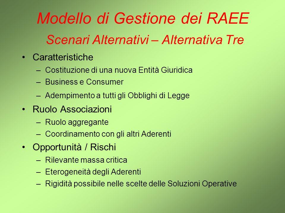 Modello di Gestione dei RAEE Scenari Alternativi – Alternativa Tre