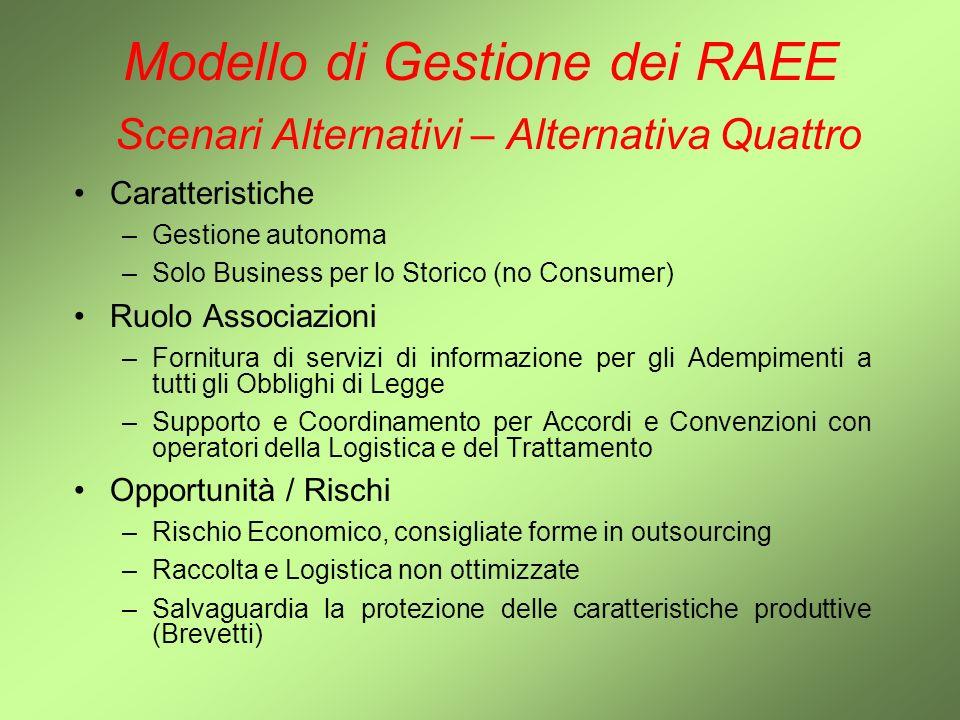 Modello di Gestione dei RAEE Scenari Alternativi – Alternativa Quattro