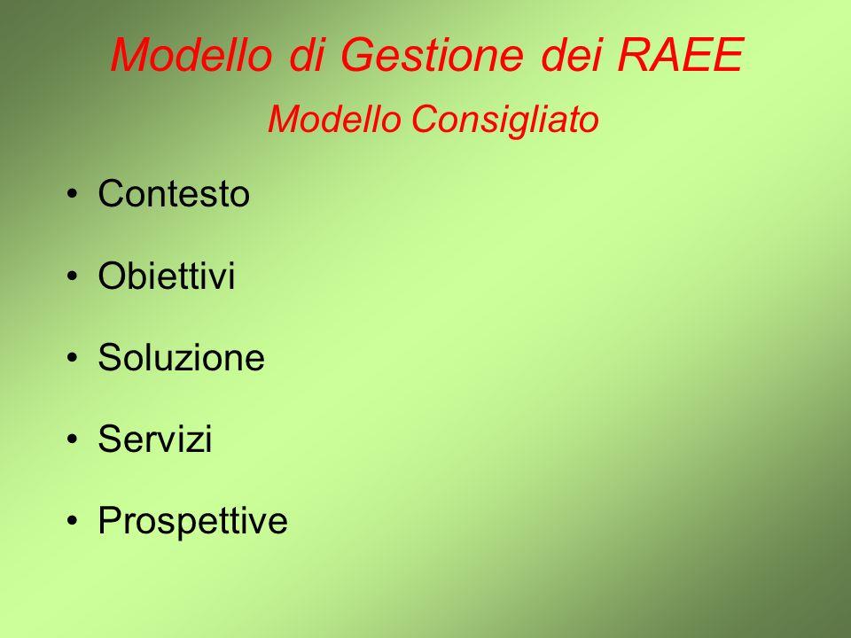 Modello di Gestione dei RAEE Modello Consigliato