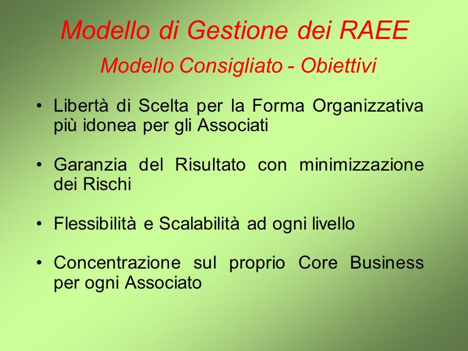 Modello di Gestione dei RAEE Modello Consigliato - Obiettivi