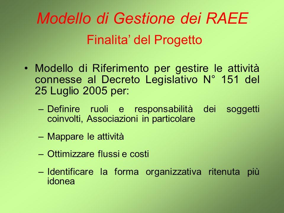Modello di Gestione dei RAEE Finalita' del Progetto