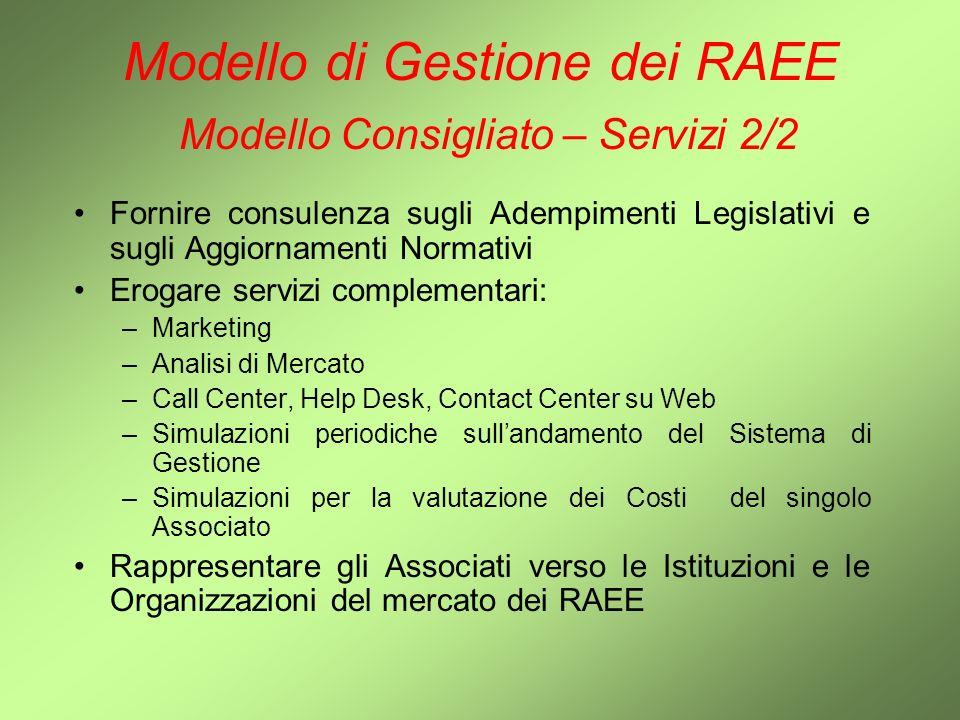 Modello di Gestione dei RAEE Modello Consigliato – Servizi 2/2