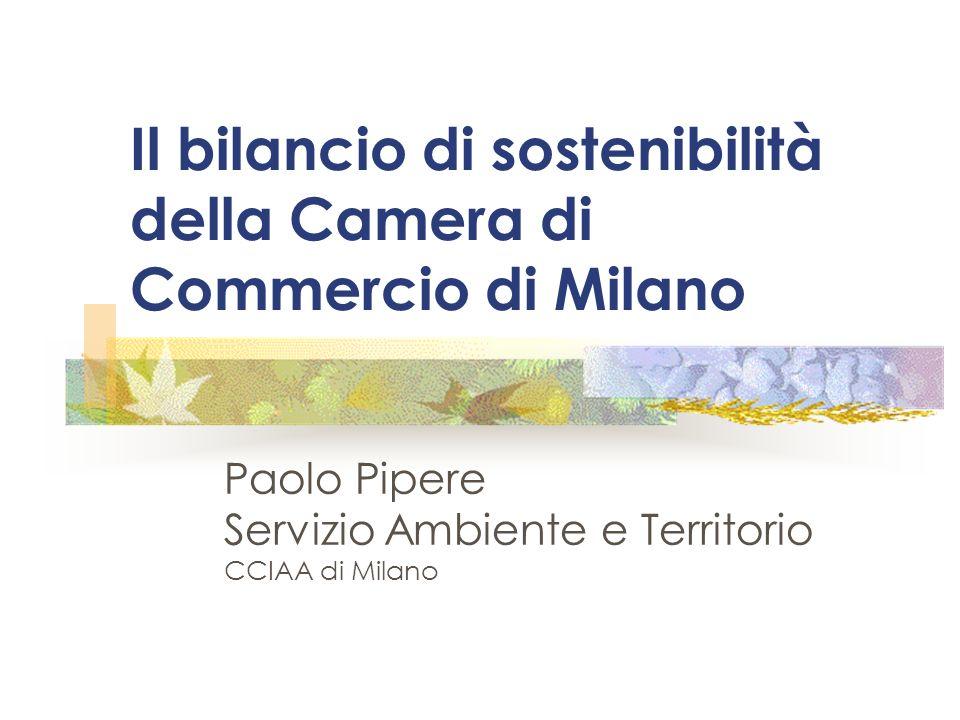 Il bilancio di sostenibilità della Camera di Commercio di Milano
