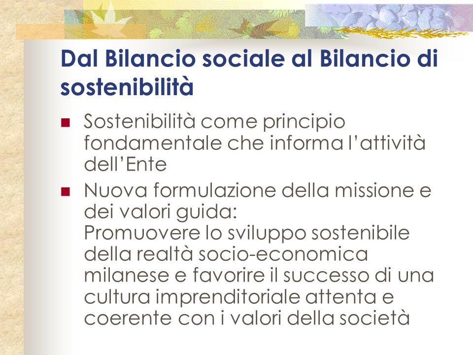 Dal Bilancio sociale al Bilancio di sostenibilità
