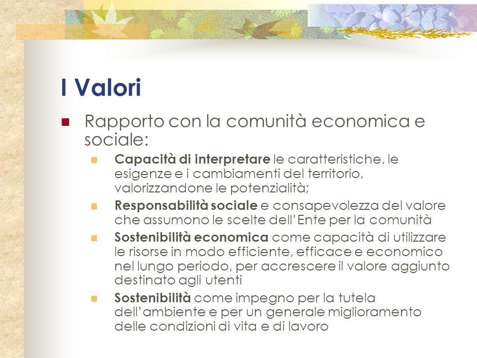 I Valori Rapporto con la comunità economica e sociale: