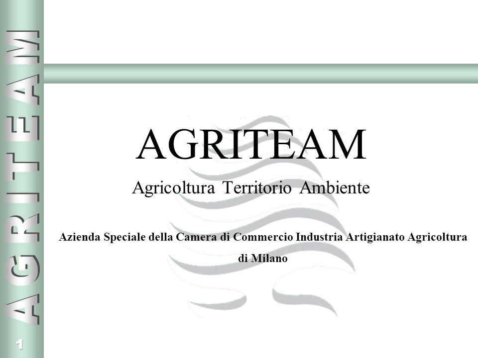 Agricoltura Territorio Ambiente