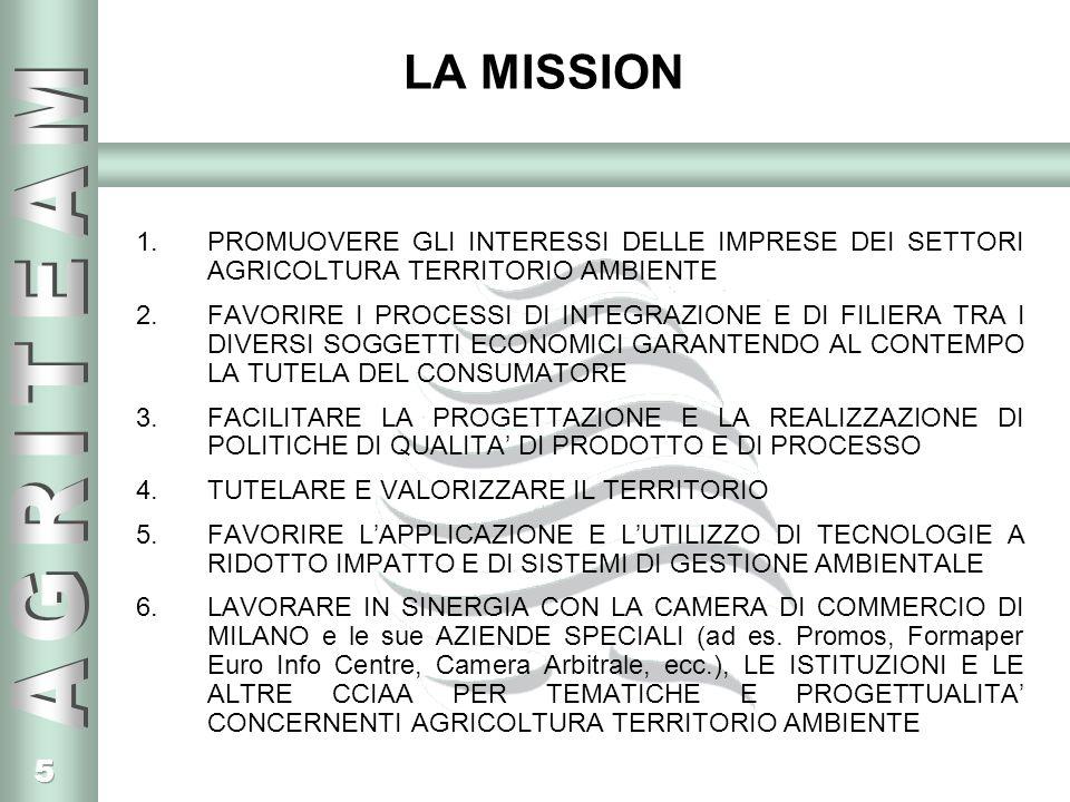 LA MISSION PROMUOVERE GLI INTERESSI DELLE IMPRESE DEI SETTORI AGRICOLTURA TERRITORIO AMBIENTE.