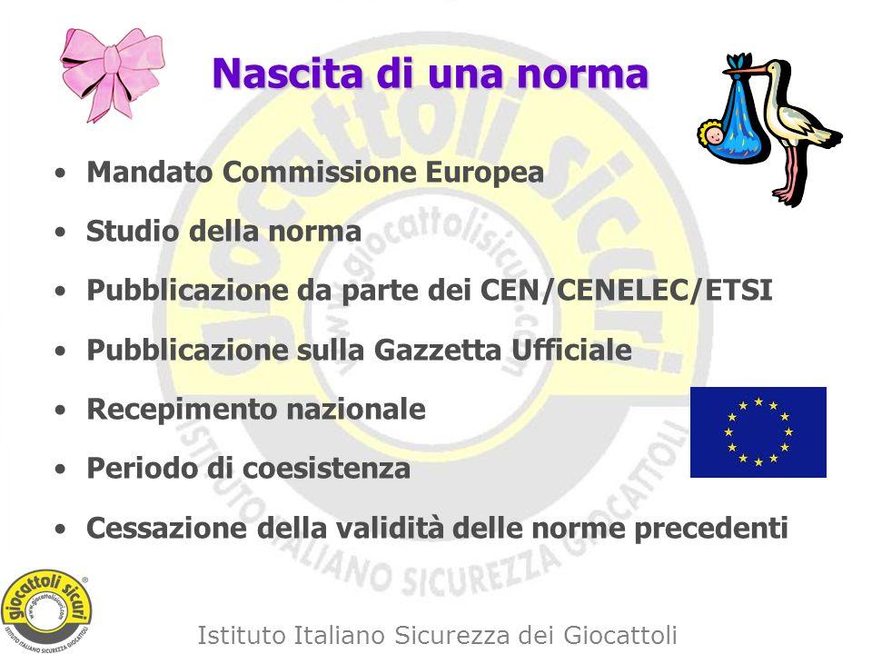 Nascita di una norma Mandato Commissione Europea Studio della norma