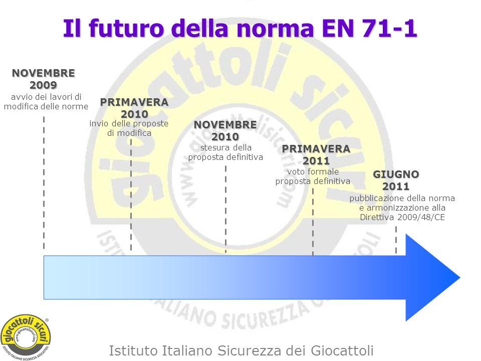 Il futuro della norma EN 71-1