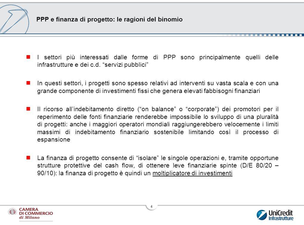 PPP e finanza di progetto: le ragioni del binomio