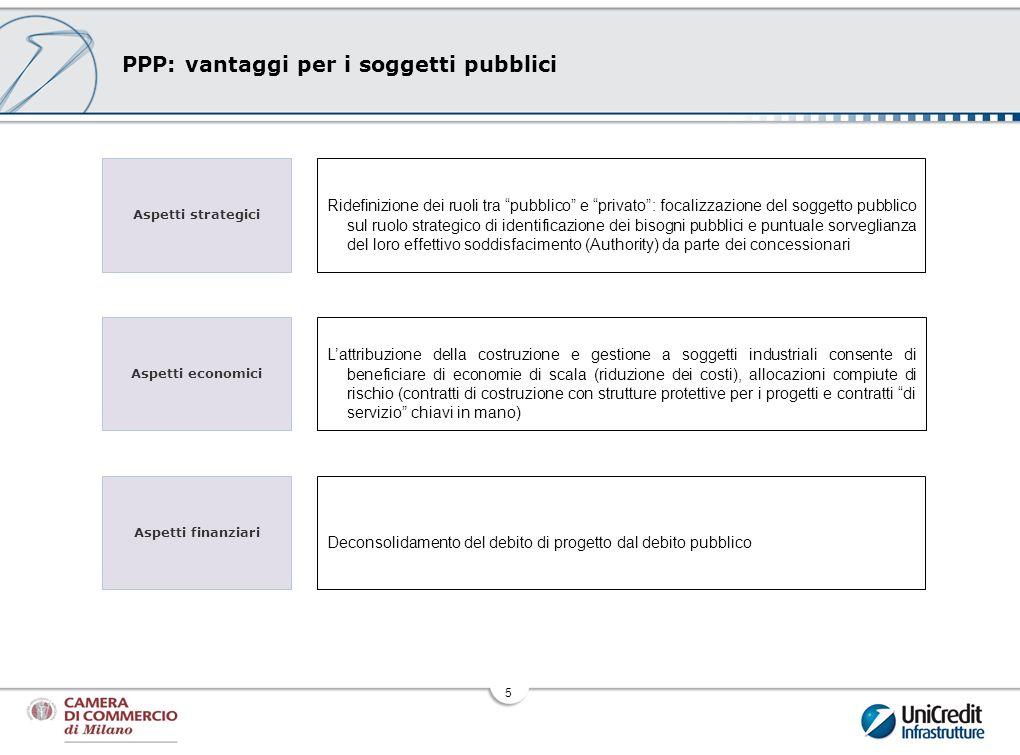 PPP: vantaggi per i soggetti pubblici
