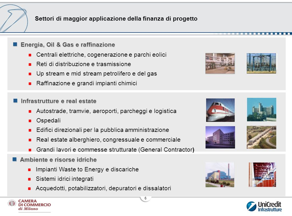 Settori di maggior applicazione della finanza di progetto