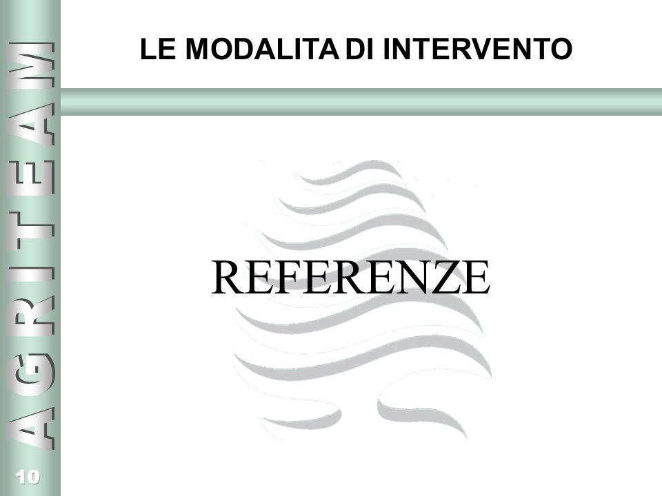 LE MODALITA DI INTERVENTO