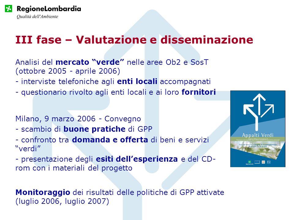 III fase – Valutazione e disseminazione